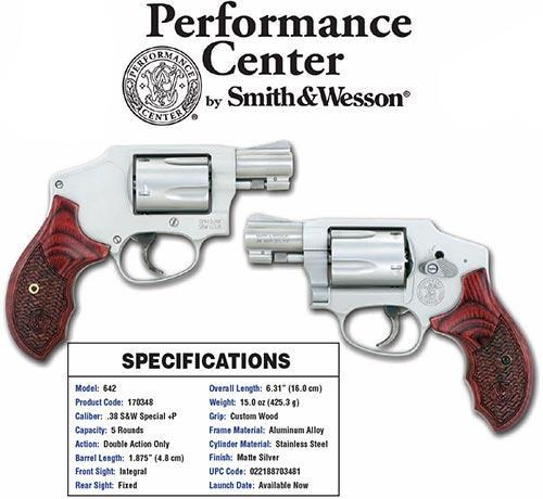 Smith & Wesson J Frame (Small) 642-img-5